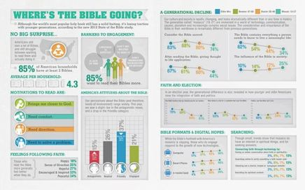 For American Bible.